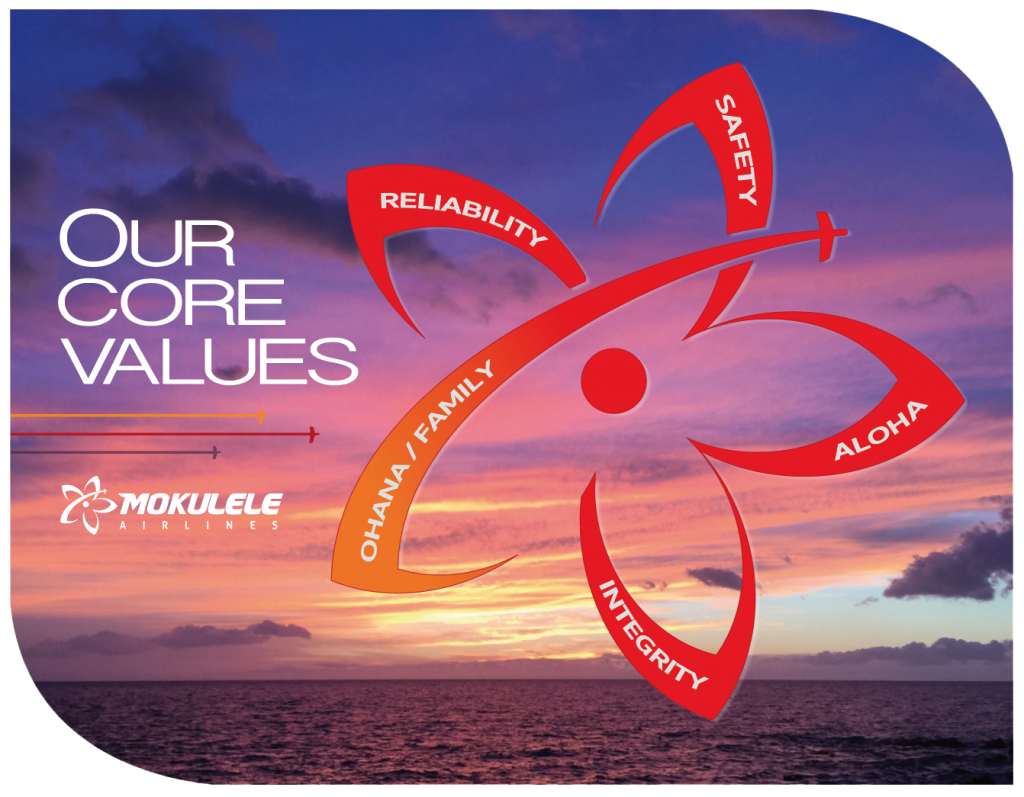 Core Values - Revised